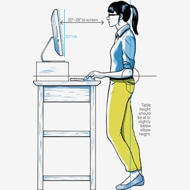 スタンディングデスクの理想の姿勢