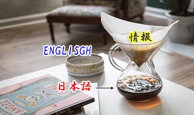 【衝撃】日本語記事のほとんどはフィルタリングされている